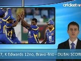 Cricket Video - Laxman And Dhoni Propel India While Sri Lanka Win - Cricket World TV