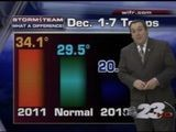 Mark&#039 S BIG PICTURE Forecast -- 12 7 2011